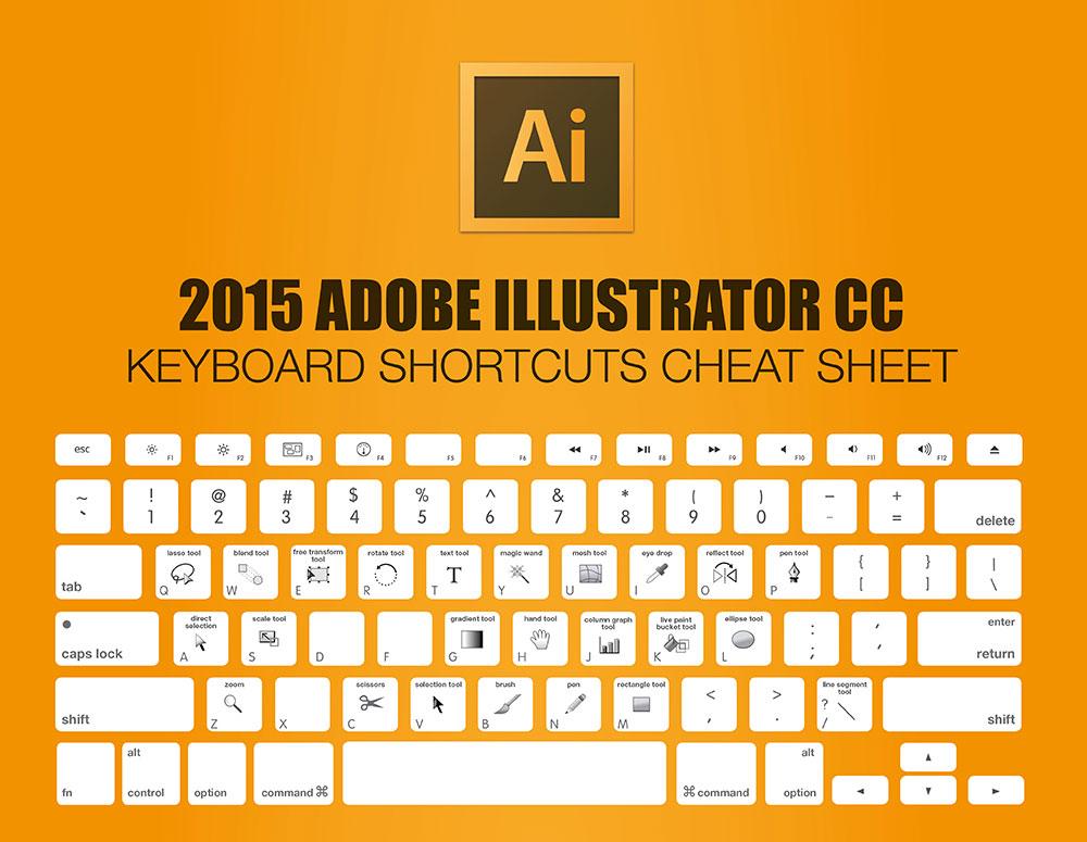 Шорткаты Adobe Illustrator CC
