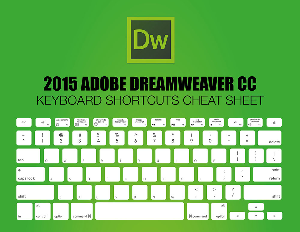 Шорткаты Adobe Dreamweaver CC