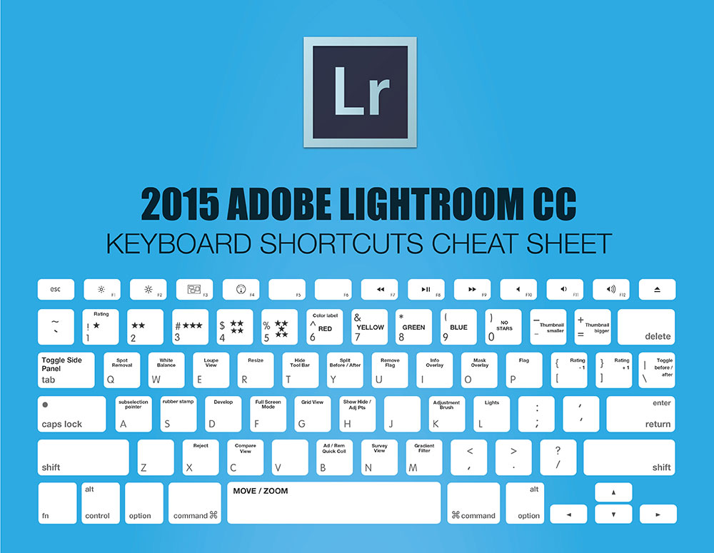 Шорткаты Adobe Lightroom CC