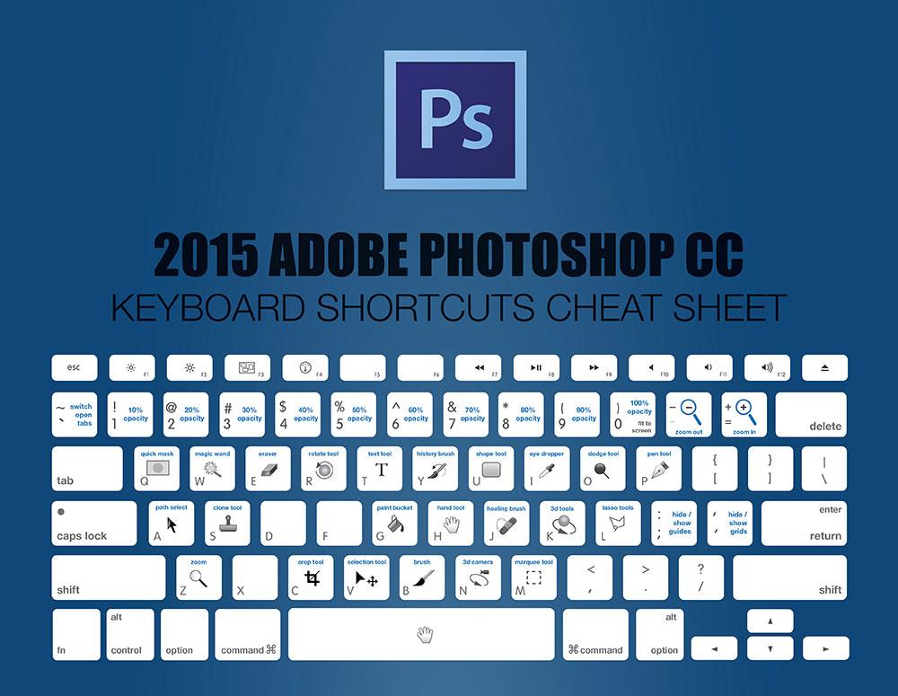 Шорткаты Adobe Photoshop CC