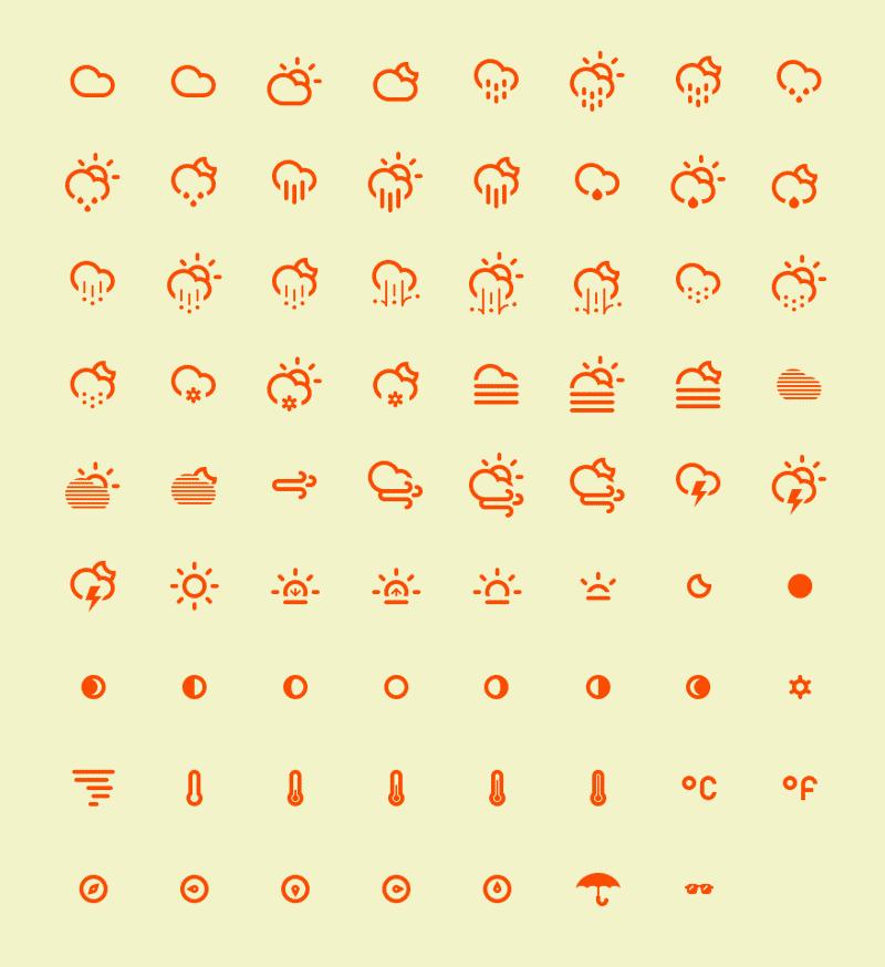 Climacons — набор погодных иконок в формате EPS, PNG, PSD и SVG от Adam Whitcroft