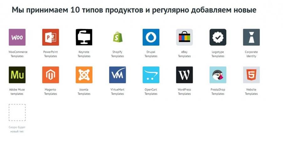 Какие типы продуктов могут быть представлены на TemplateMonster маркетплейсе